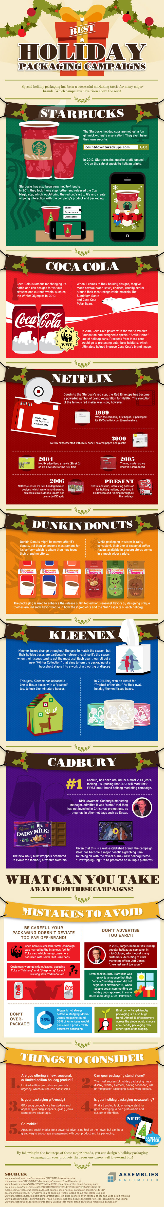 Holiday Packaging Infographic