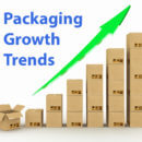Sustainability Growth Trends in Contract Packaging