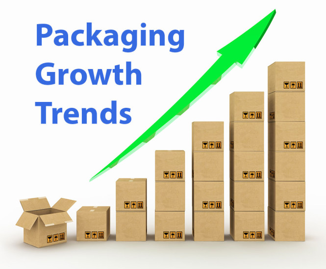 Contract Packaging Growth Trends